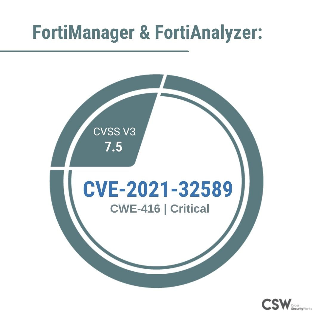 FortiAnalyzer and FortiManager critical vulnerability